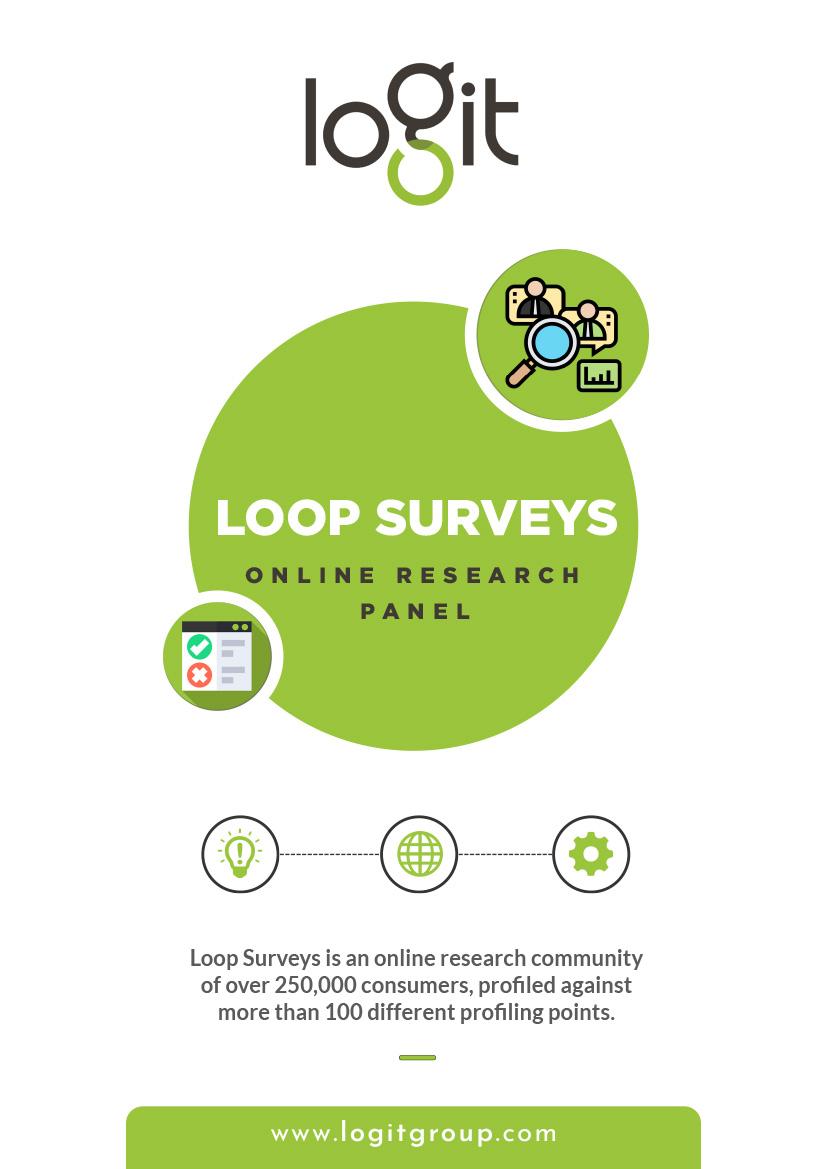 Loop Surveys